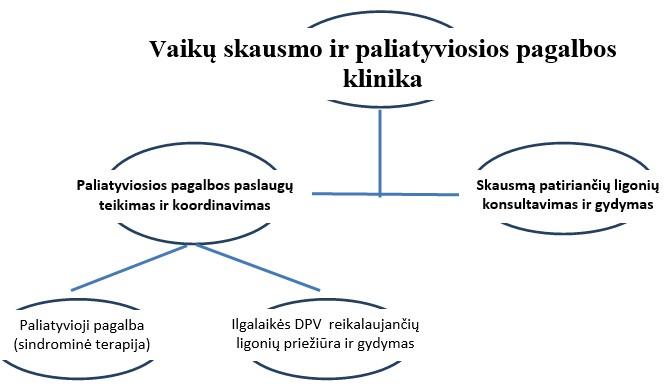 skausmo_klinika_APIE